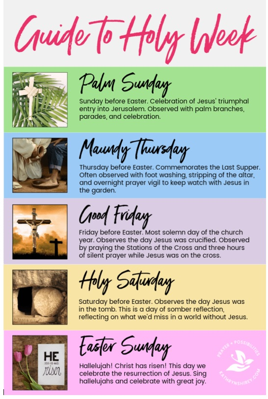 Guide to Holy Week